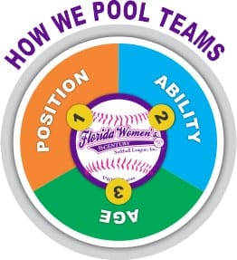 PoolTeams
